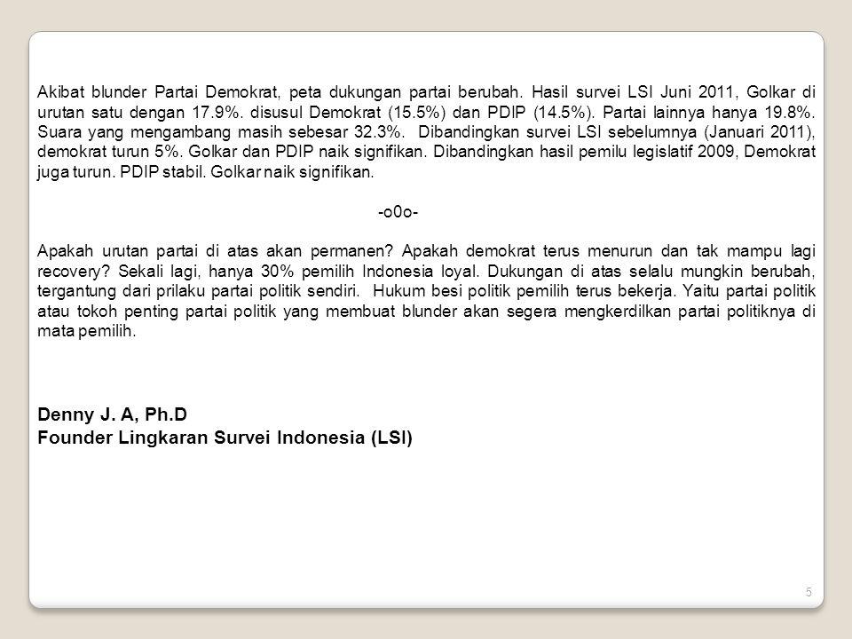 Founder Lingkaran Survei Indonesia (LSI)