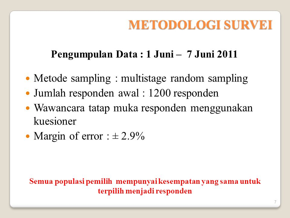 Pengumpulan Data : 1 Juni – 7 Juni 2011