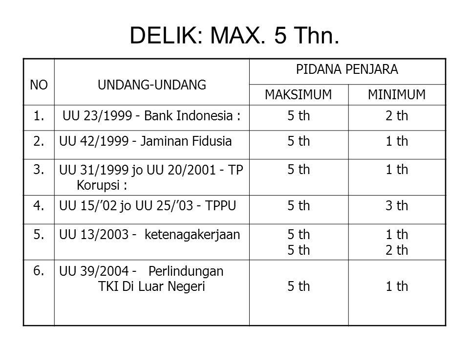DELIK: MAX. 5 Thn. NO UNDANG-UNDANG PIDANA PENJARA MAKSIMUM MINIMUM 1.