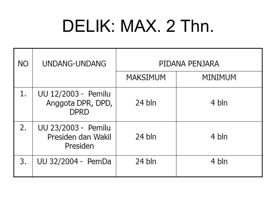 DELIK: MAX. 2 Thn. NO UNDANG-UNDANG PIDANA PENJARA MAKSIMUM MINIMUM 1.