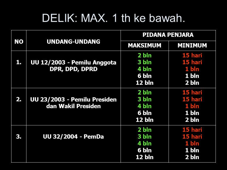 DELIK: MAX. 1 th ke bawah. NO UNDANG-UNDANG PIDANA PENJARA MAKSIMUM