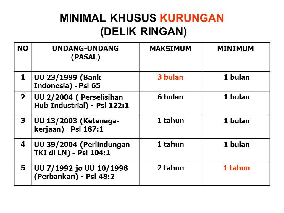 MINIMAL KHUSUS KURUNGAN (DELIK RINGAN)