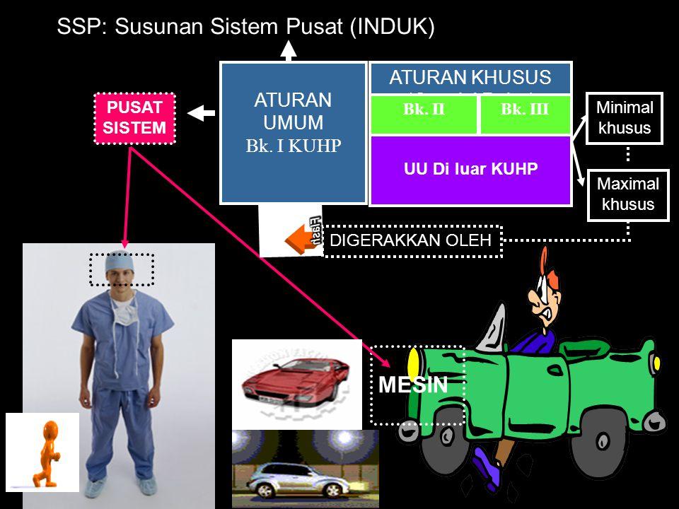 SSP: Susunan Sistem Pusat (INDUK)