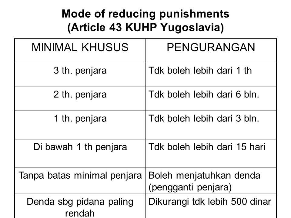 Mode of reducing punishments (Article 43 KUHP Yugoslavia)
