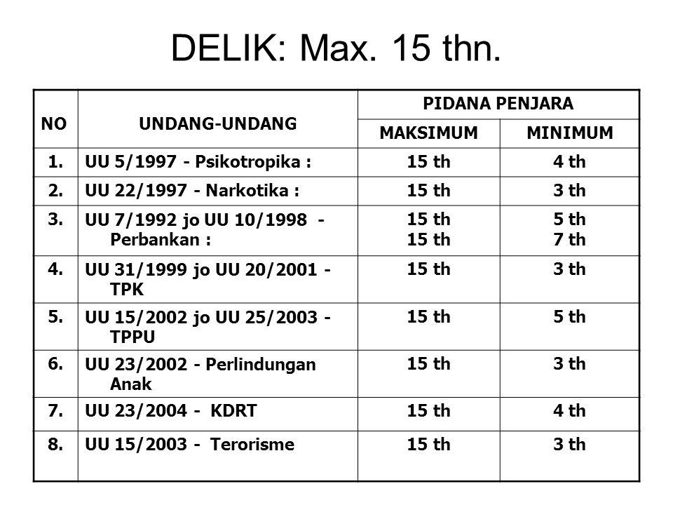 DELIK: Max. 15 thn. NO UNDANG-UNDANG PIDANA PENJARA MAKSIMUM MINIMUM