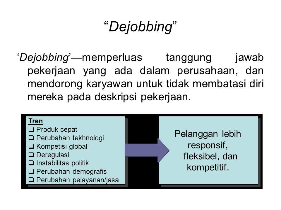 Dejobbing