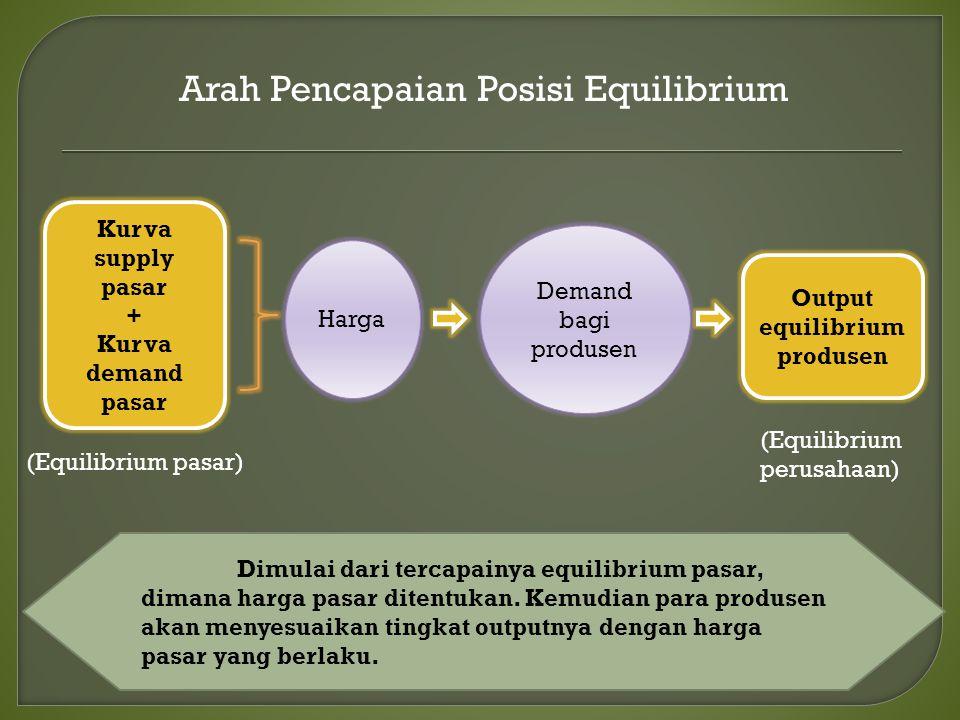 Output equilibrium produsen