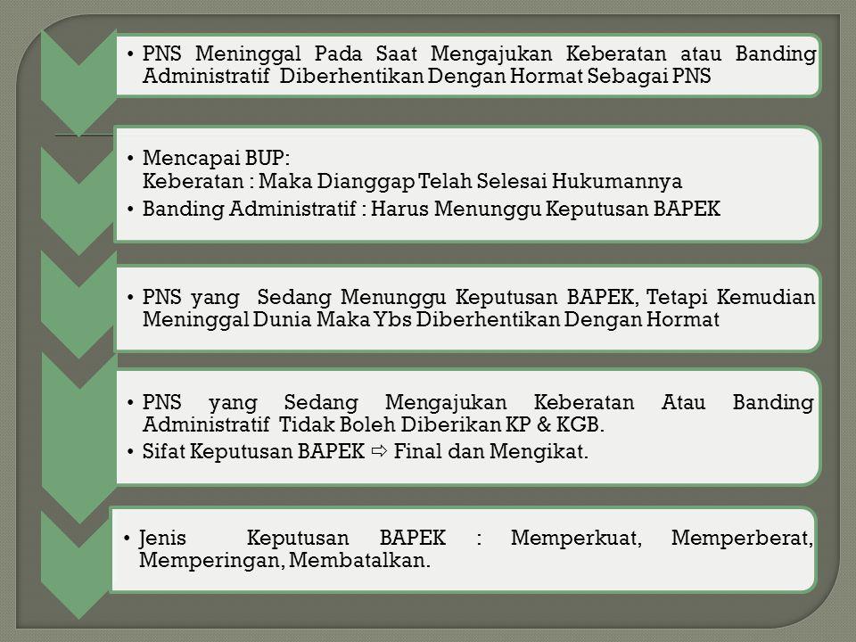 PNS Meninggal Pada Saat Mengajukan Keberatan atau Banding Administratif Diberhentikan Dengan Hormat Sebagai PNS