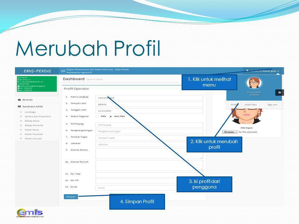 Merubah Profil 1. Klik untuk melihat menu 2. Klik untuk merubah profil