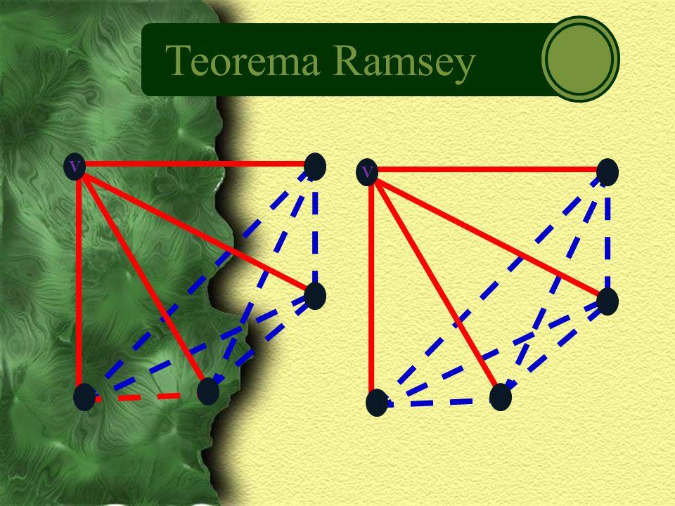 Jumat, 07 April 2017 Teorema Ramsey V V sunarsih03@gmail.com