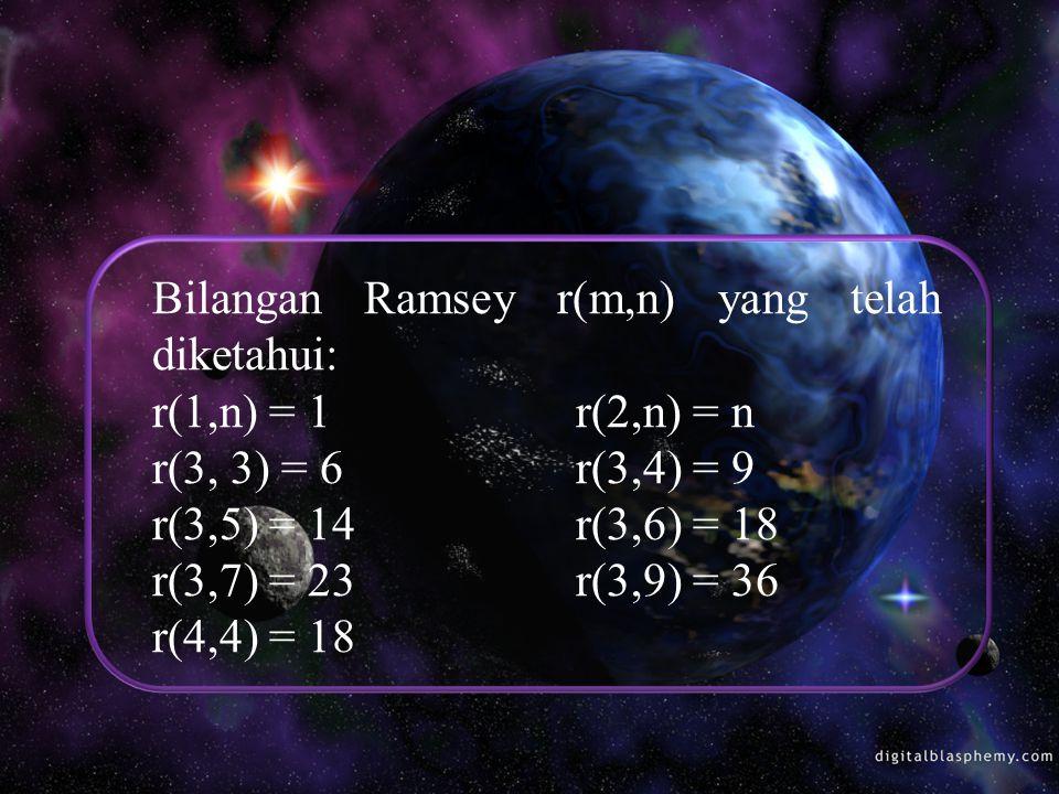 Bilangan Ramsey r(m,n) yang telah diketahui: r(1,n) = 1 r(2,n) = n