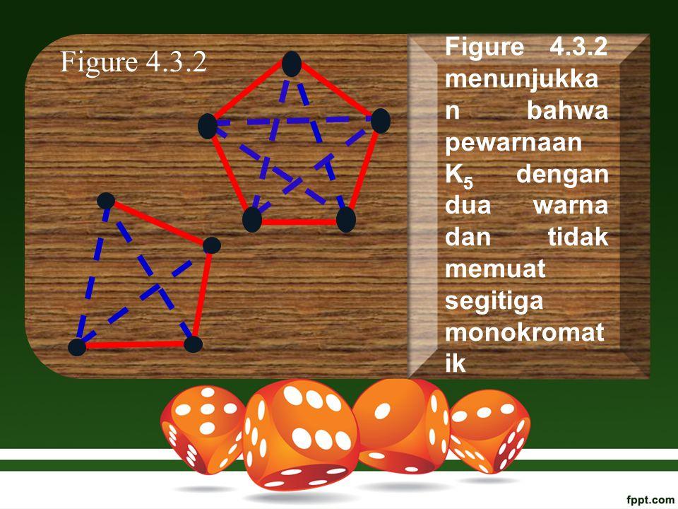Jumat, 07 April 2017 Figure 4.3.2. Figure 4.3.2 menunjukkan bahwa pewarnaan K5 dengan dua warna dan tidak memuat segitiga monokromatik.