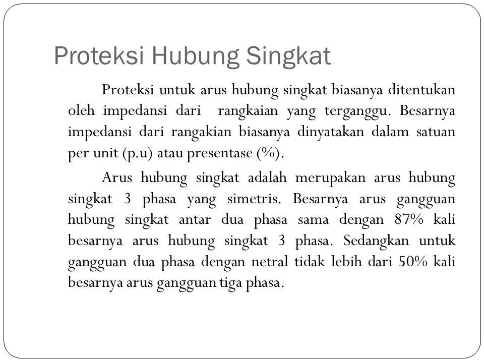Proteksi Hubung Singkat