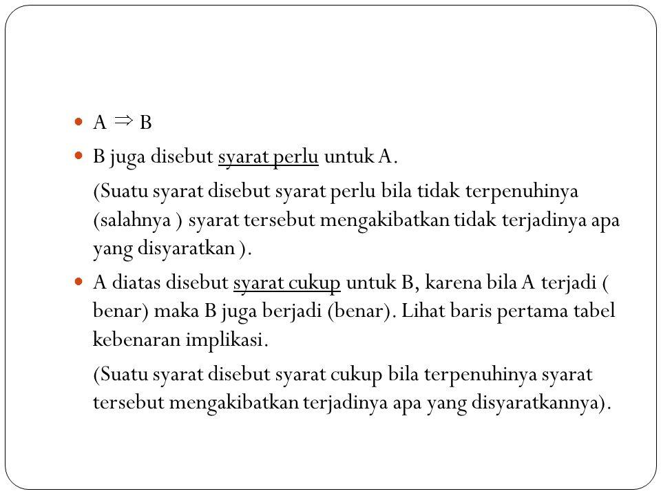 A B B juga disebut syarat perlu untuk A.
