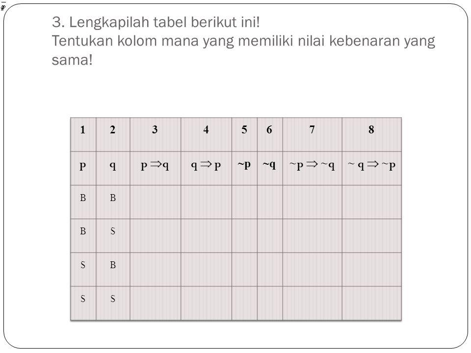 3. Lengkapilah tabel berikut ini