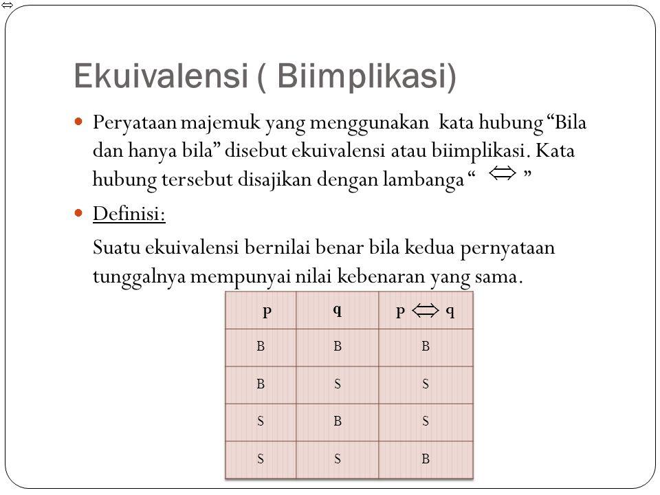 Ekuivalensi ( Biimplikasi)
