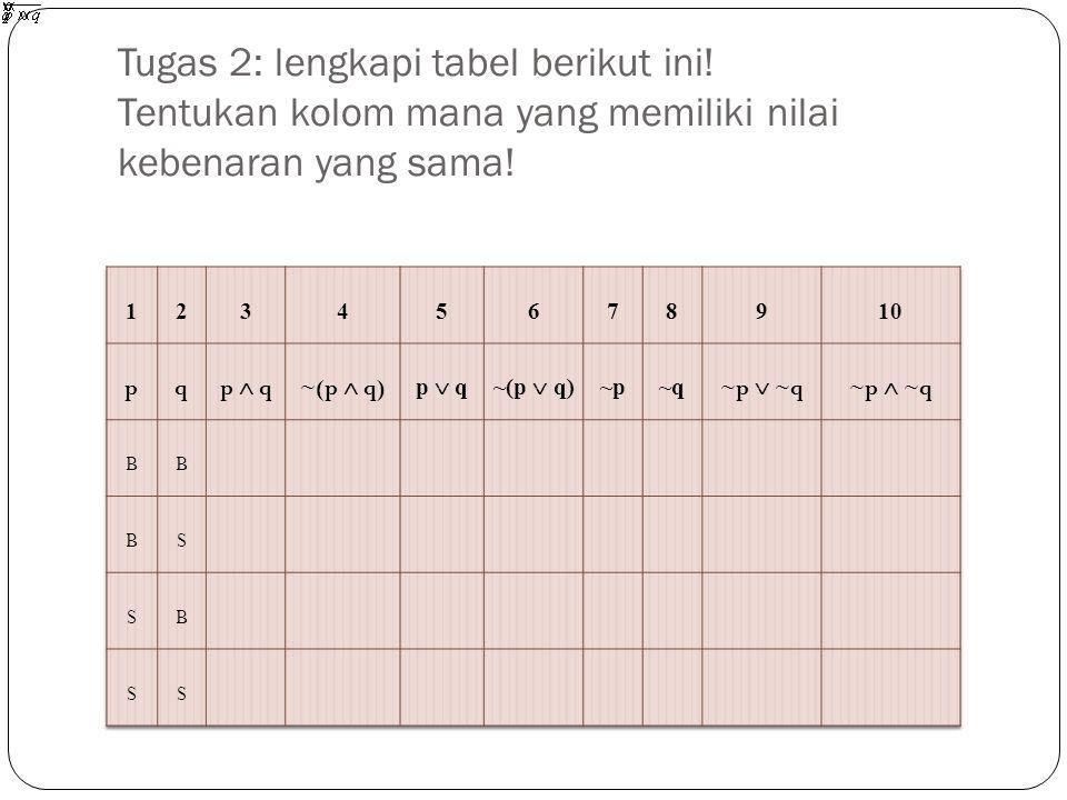 Tugas 2: lengkapi tabel berikut ini