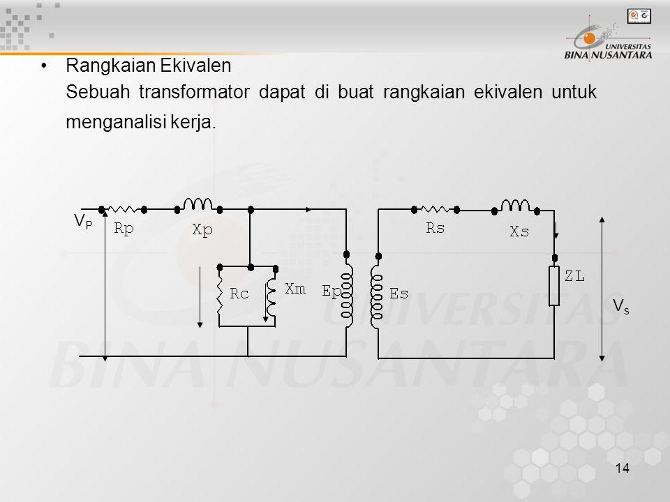 Rangkaian Ekivalen Sebuah transformator dapat di buat rangkaian ekivalen untuk menganalisi kerja. Vs.