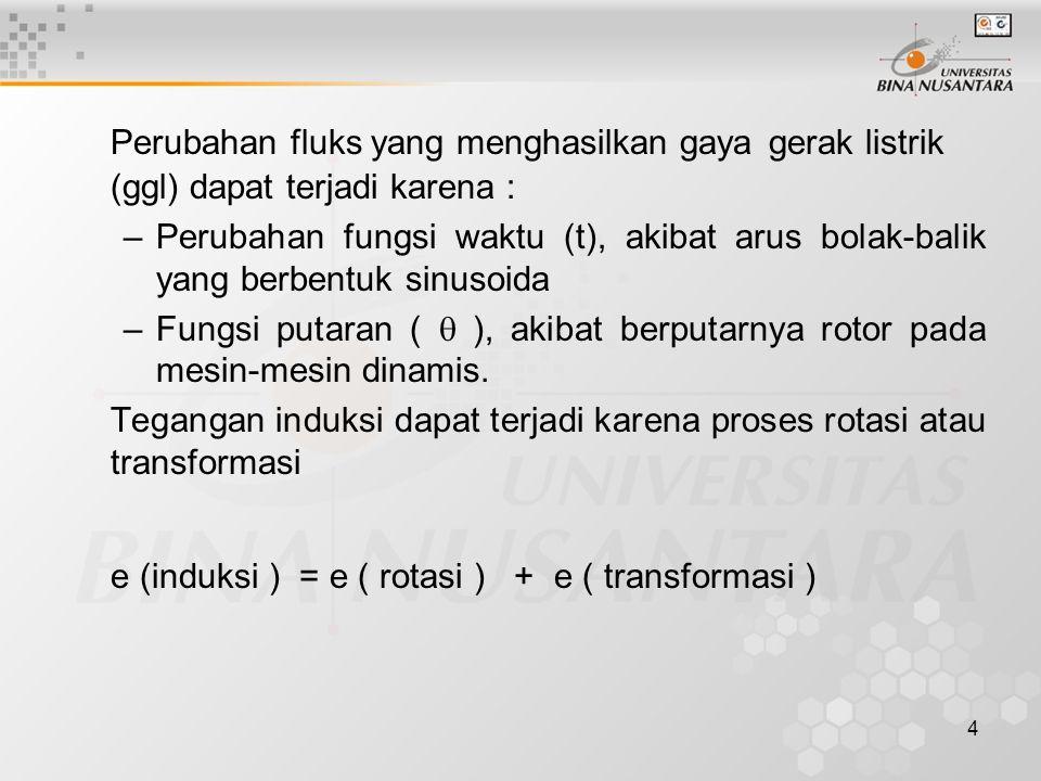 e (induksi ) = e ( rotasi ) + e ( transformasi )