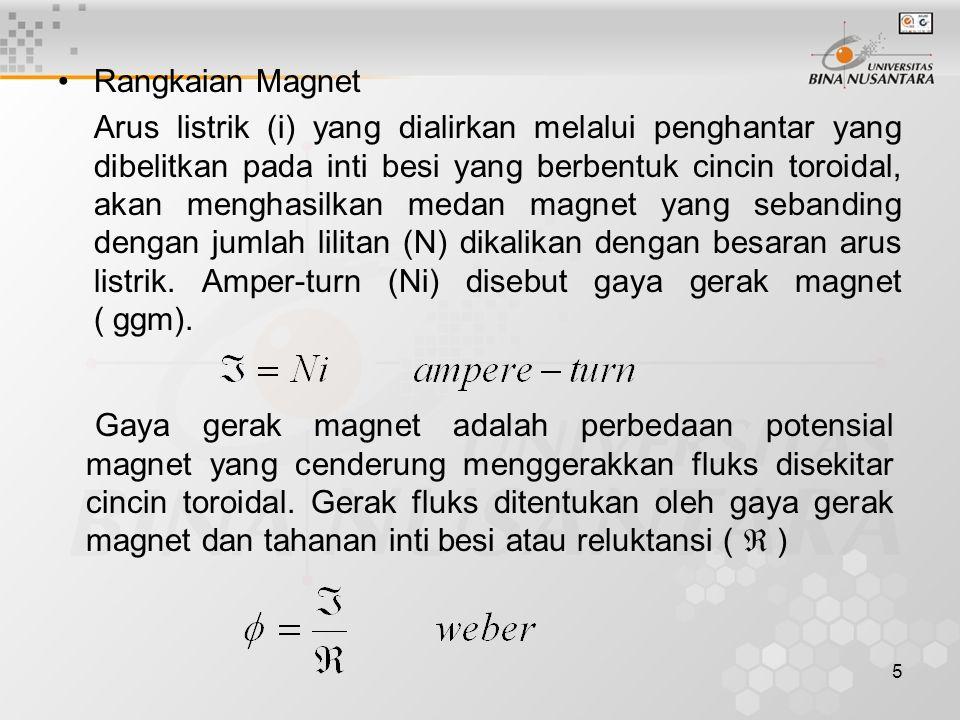 Rangkaian Magnet