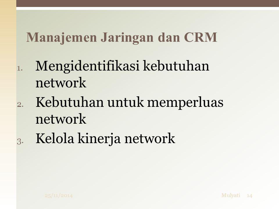 Manajemen Jaringan dan CRM