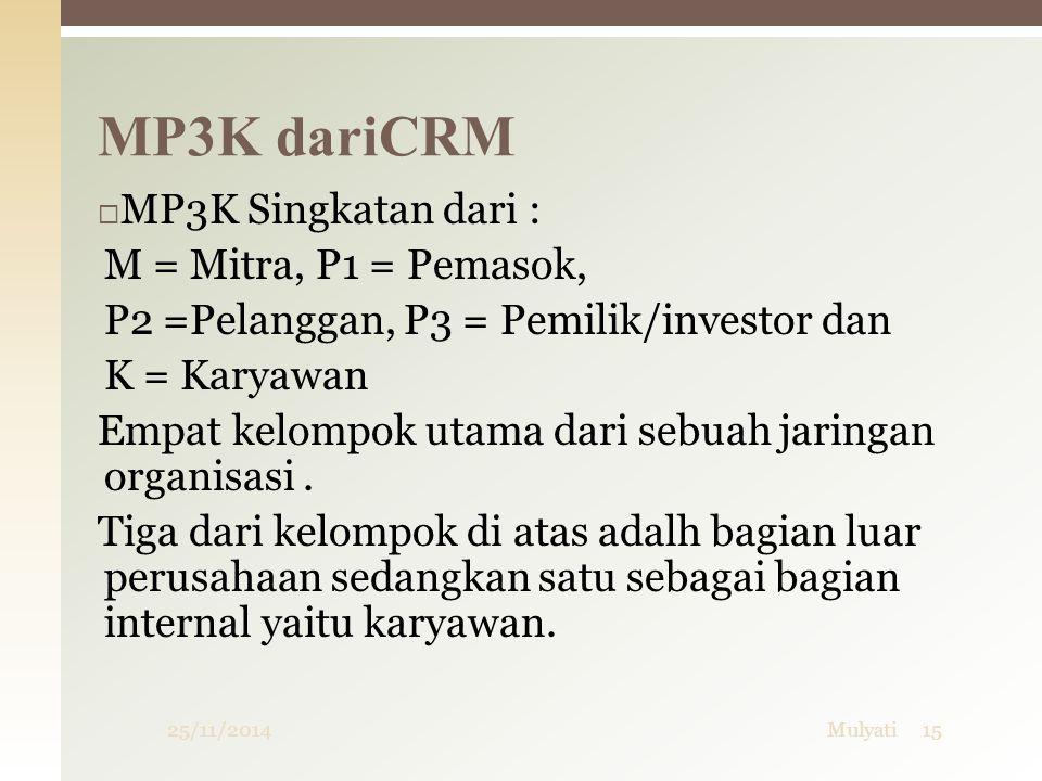 MP3K dariCRM MP3K Singkatan dari : M = Mitra, P1 = Pemasok,