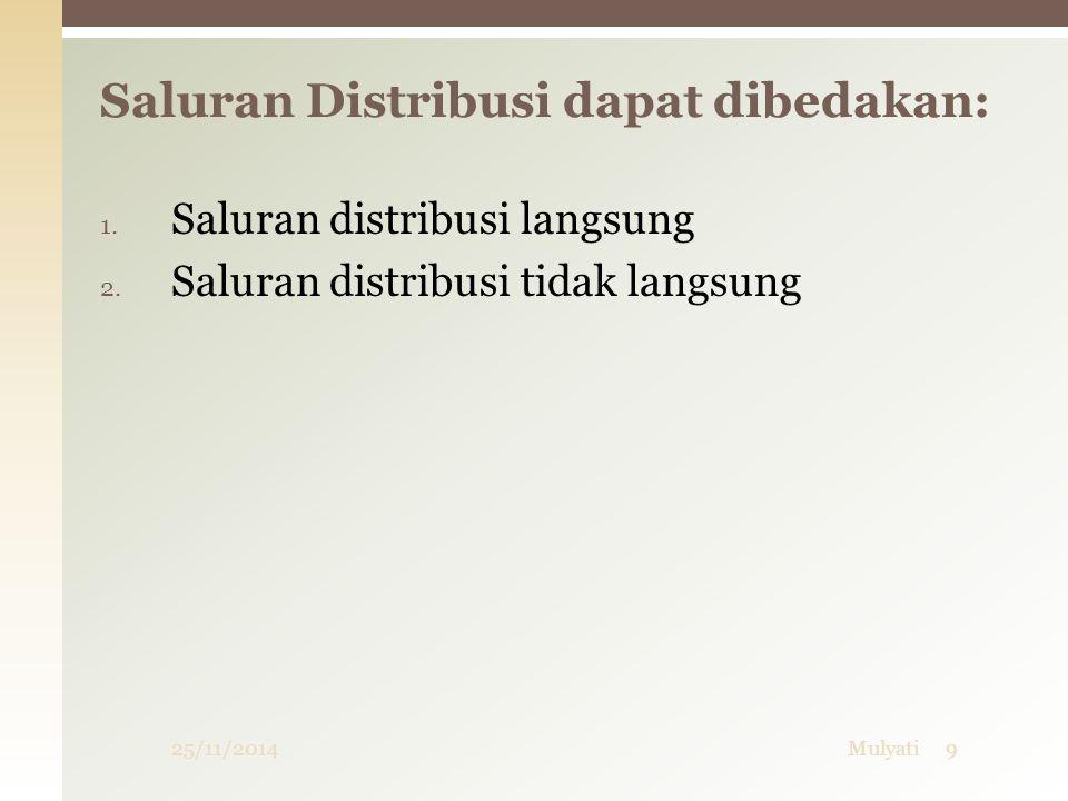 Saluran Distribusi dapat dibedakan: