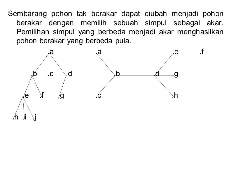 Sembarang pohon tak berakar dapat diubah menjadi pohon berakar dengan memilih sebuah simpul sebagai akar. Pemilihan simpul yang berbeda menjadi akar menghasilkan pohon berakar yang berbeda pula.