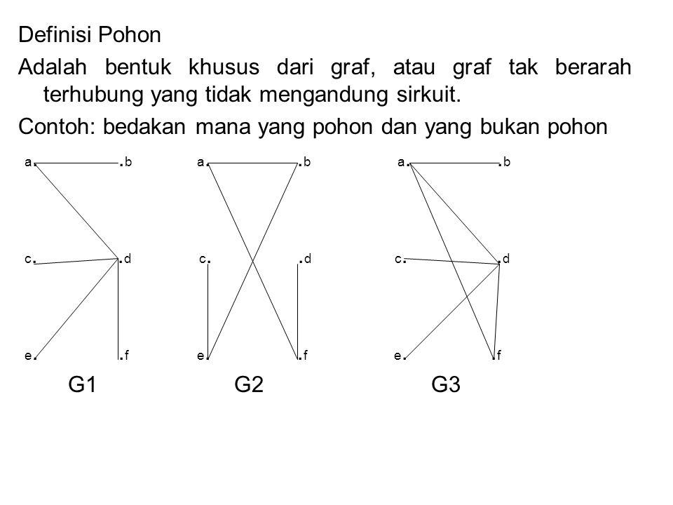 Definisi Pohon Adalah bentuk khusus dari graf, atau graf tak berarah terhubung yang tidak mengandung sirkuit.