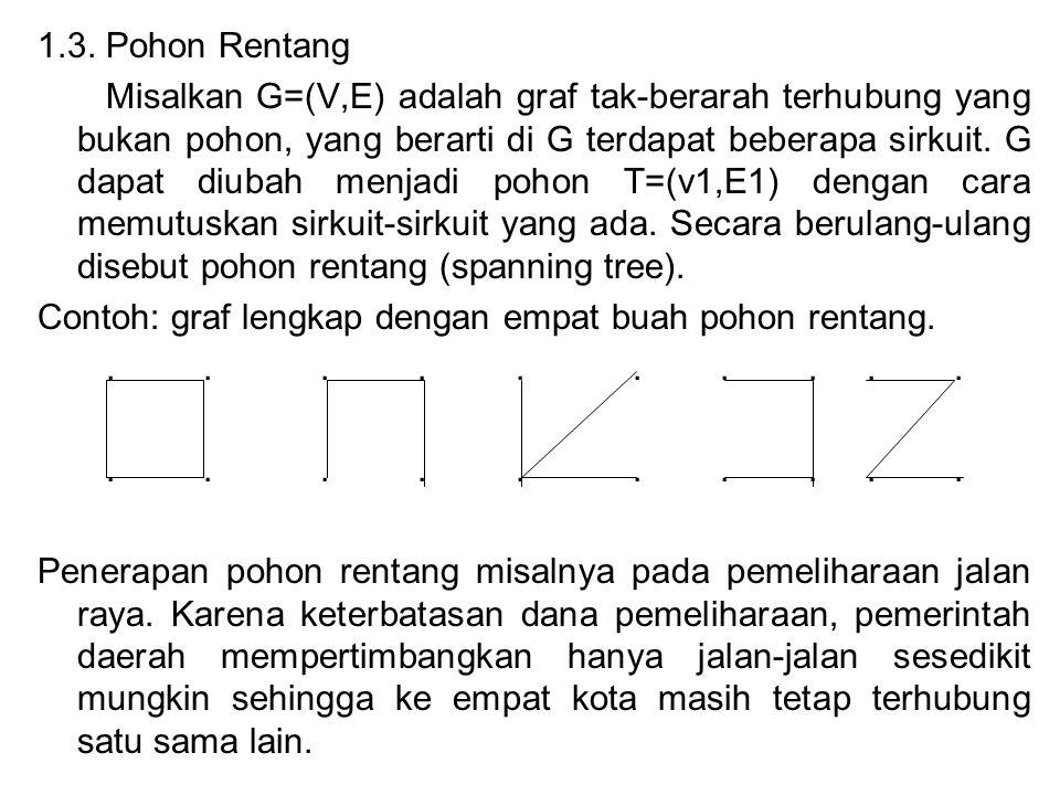 1.3. Pohon Rentang