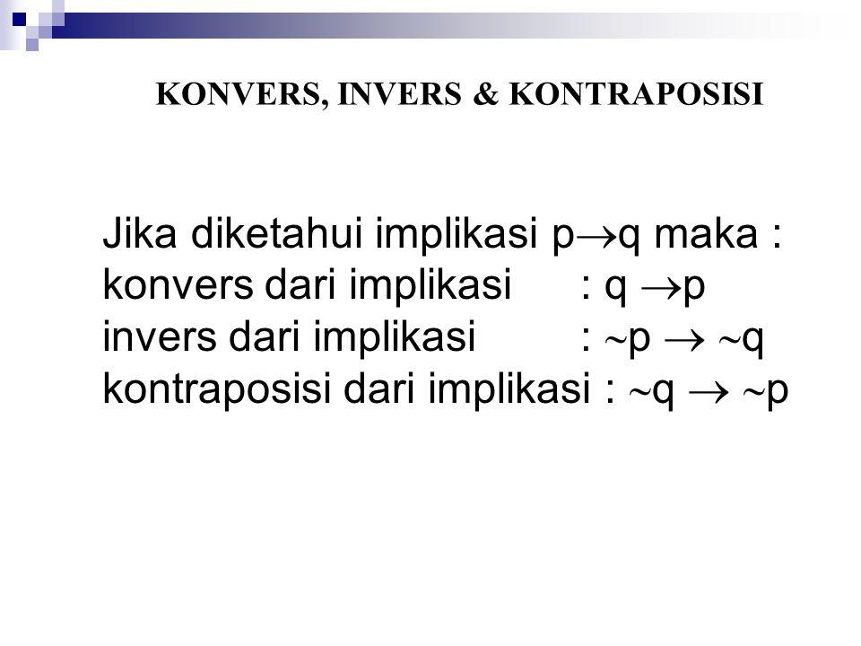 KONVERS, INVERS & KONTRAPOSISI