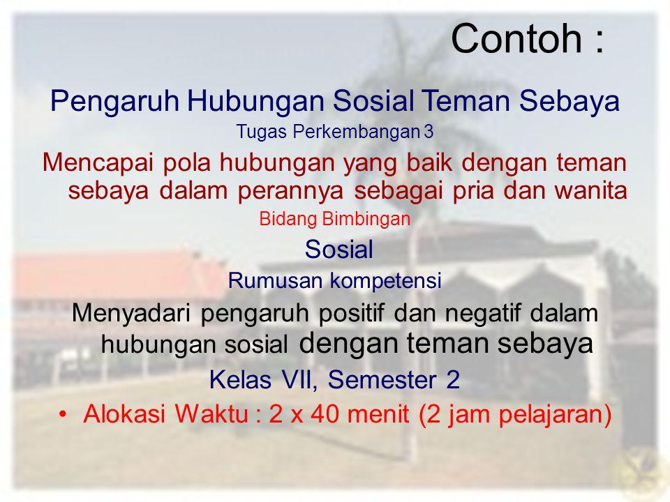 Contoh : Pengaruh Hubungan Sosial Teman Sebaya