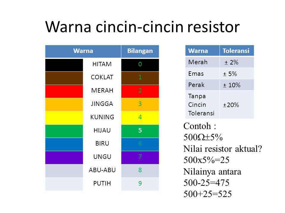 Warna cincin-cincin resistor