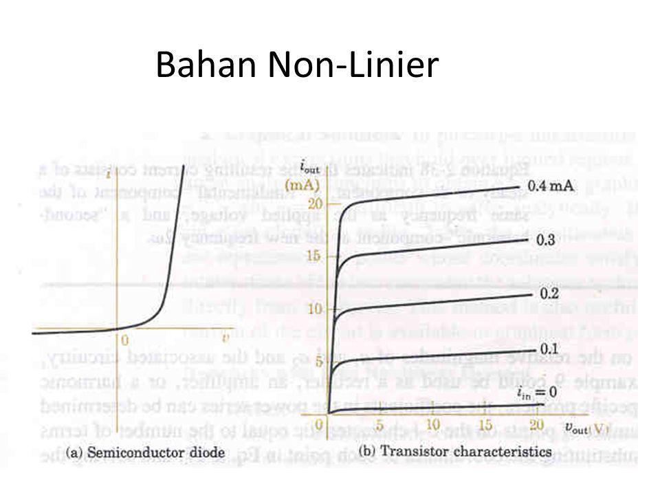 Bahan Non-Linier