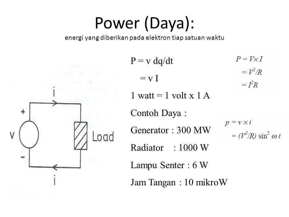 Power (Daya): energi yang diberikan pada elektron tiap satuan waktu