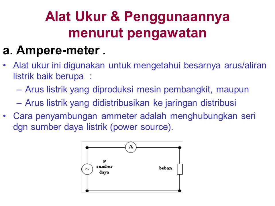 Alat Ukur & Penggunaannya menurut pengawatan