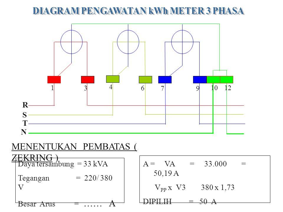 DIAGRAM PENGAWATAN kWh METER 3 PHASA