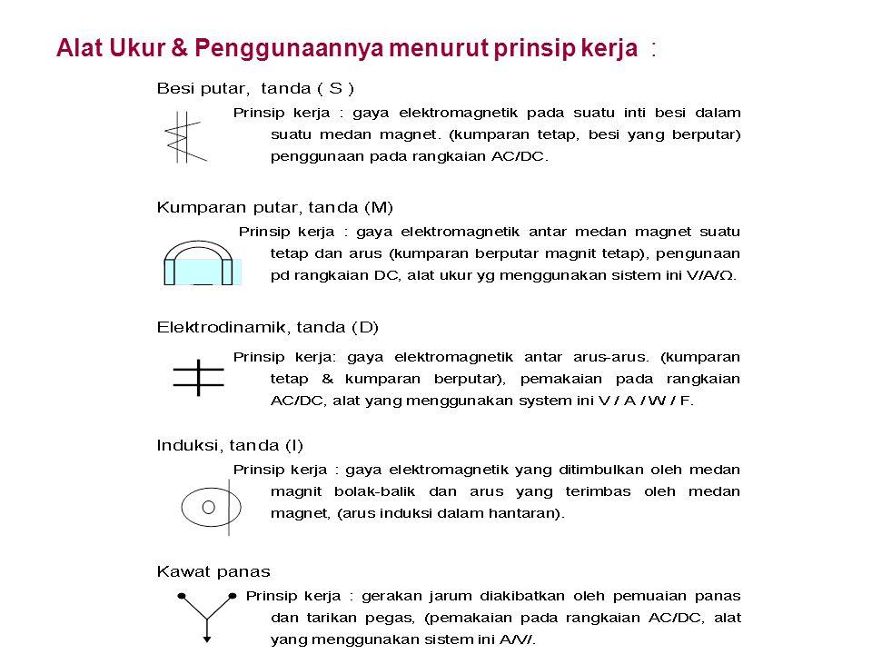 Alat Ukur & Penggunaannya menurut prinsip kerja :