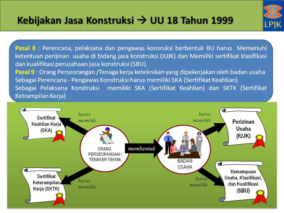 Kebijakan Jasa Konstruksi  UU 18 Tahun 1999