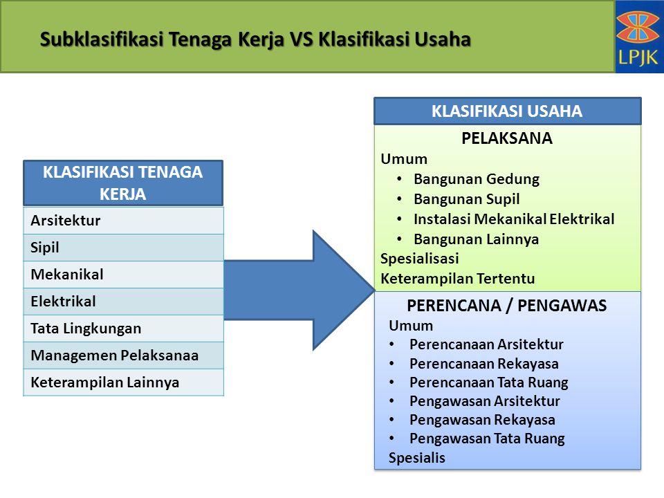 Subklasifikasi Tenaga Kerja VS Klasifikasi Usaha