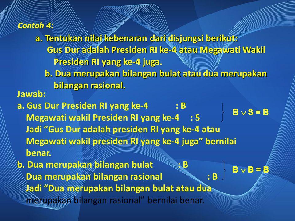 a. Gus Dur Presiden RI yang ke-4 : B