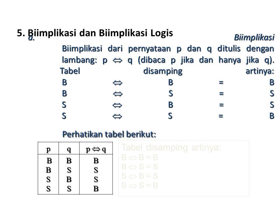 5. Biimplikasi dan Biimplikasi Logis