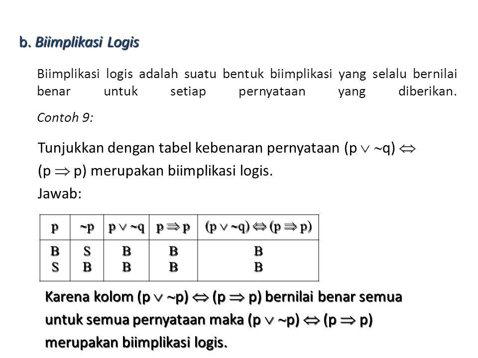 Tunjukkan dengan tabel kebenaran pernyataan (p  q) 