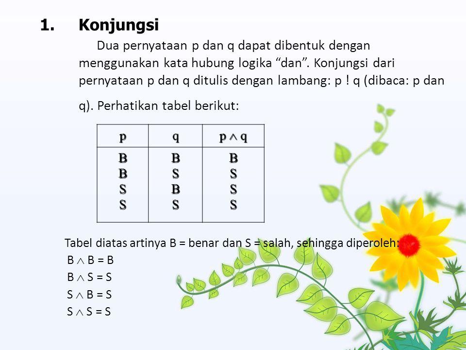 Konjungsi Dua pernyataan p dan q dapat dibentuk dengan menggunakan kata hubung logika dan . Konjungsi dari pernyataan p dan q ditulis dengan lambang: p ! q (dibaca: p dan q). Perhatikan tabel berikut:
