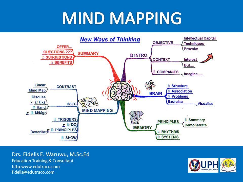 MIND MAPPING Drs. Fidelis E. Waruwu, M.Sc.Ed