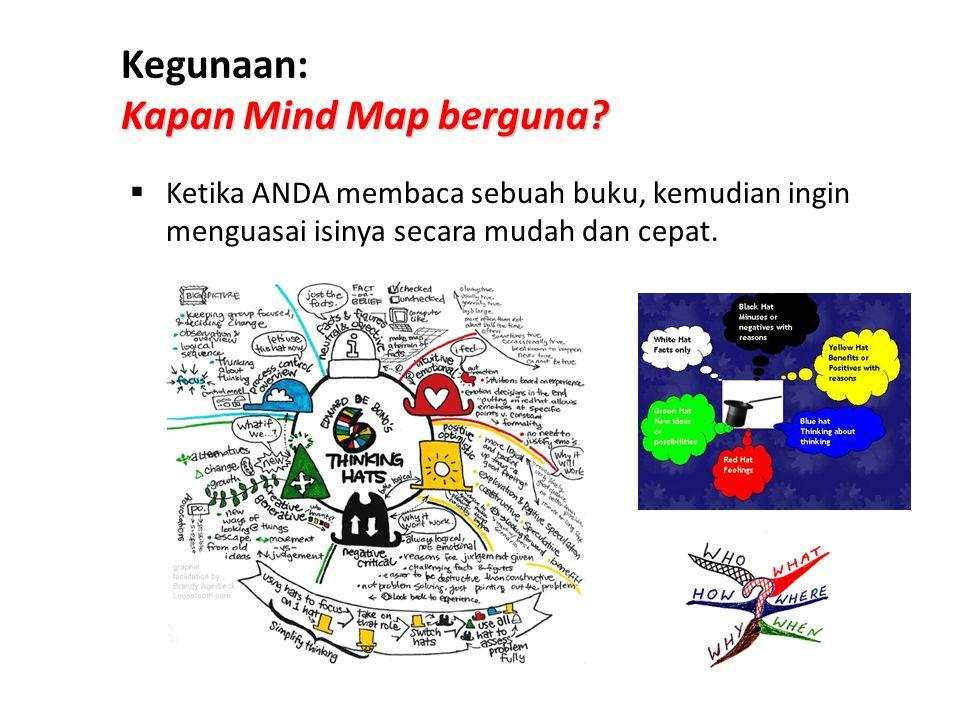 Kegunaan: Kapan Mind Map berguna