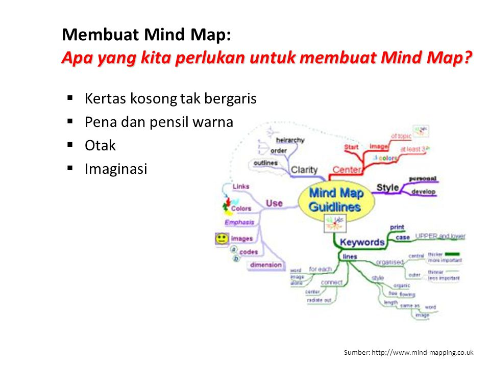 Membuat Mind Map: Apa yang kita perlukan untuk membuat Mind Map