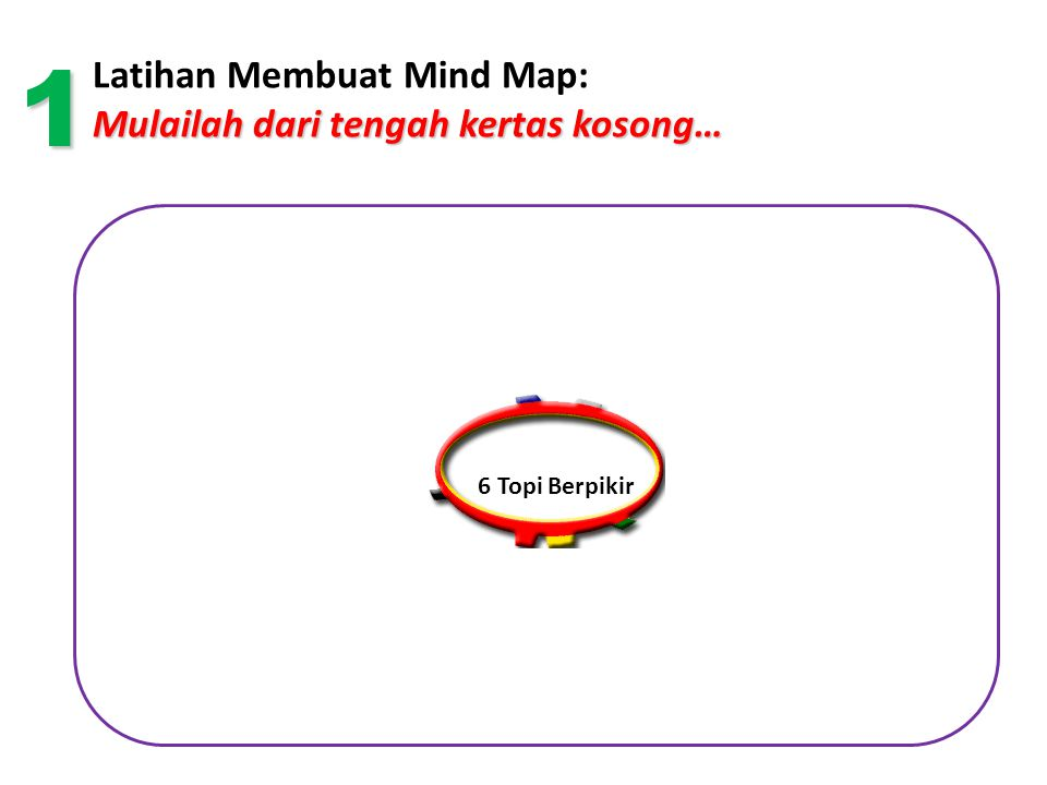 Latihan Membuat Mind Map: Mulailah dari tengah kertas kosong…