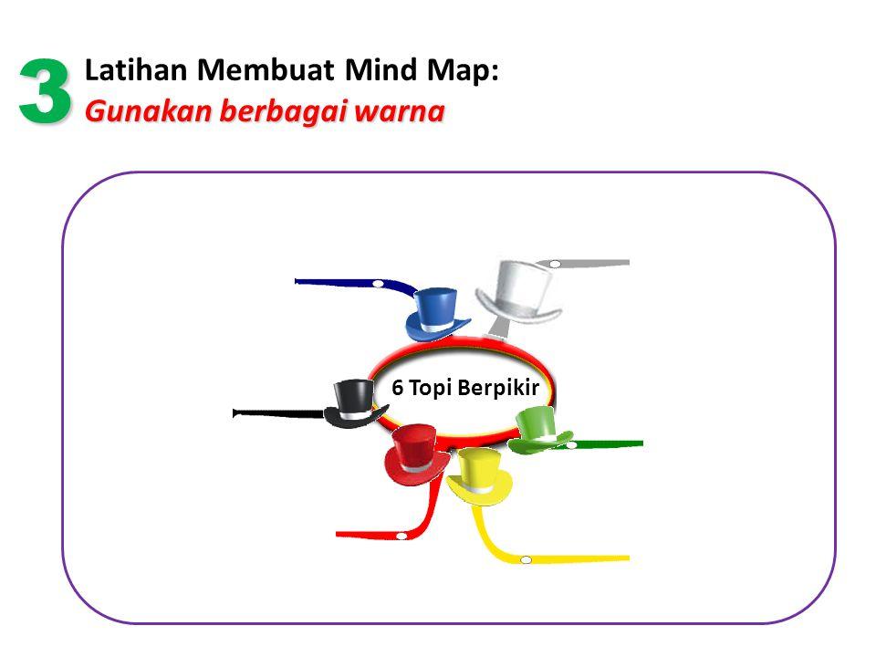 Latihan Membuat Mind Map: Gunakan berbagai warna