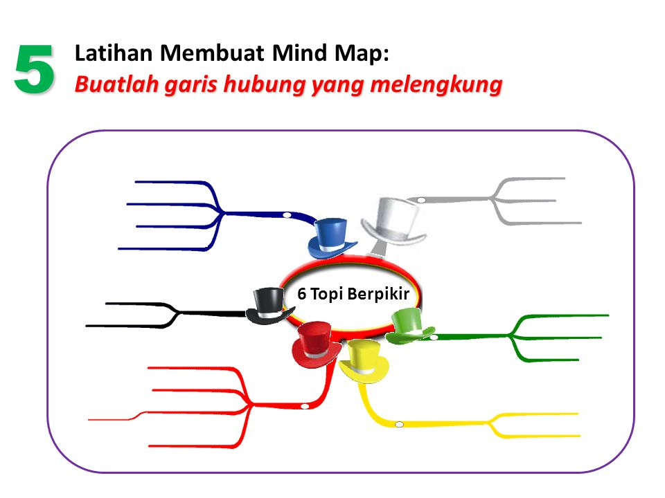 Latihan Membuat Mind Map: Buatlah garis hubung yang melengkung